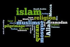 islam-religion-19168379